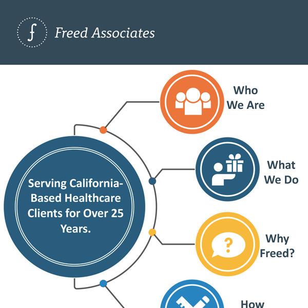 Freed Associates Corporate Narrative